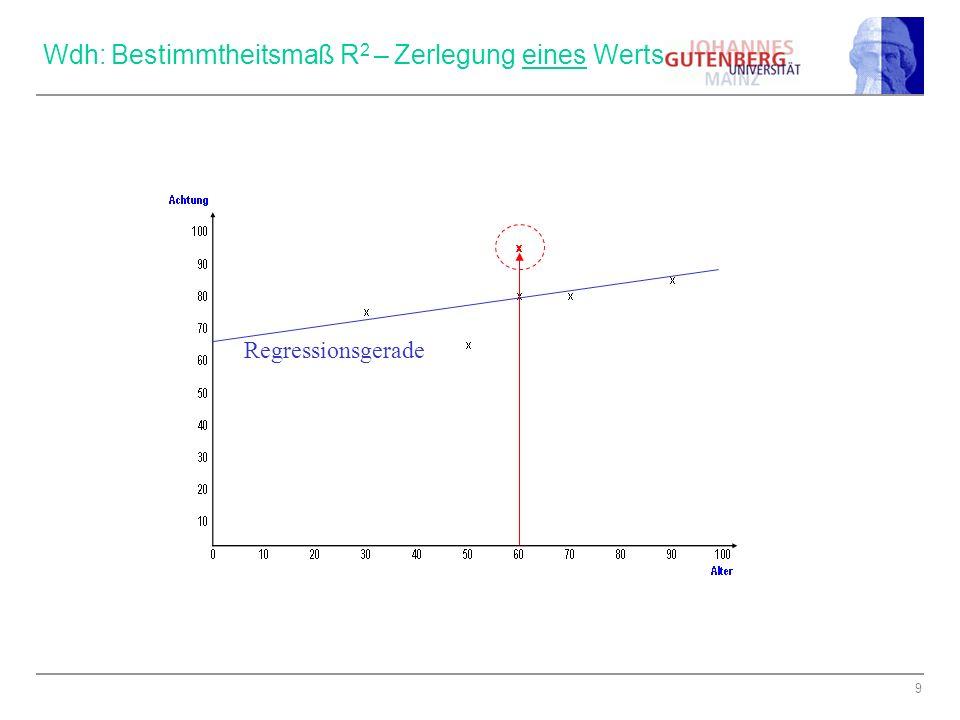 Wdh: Bestimmtheitsmaß R2 – Zerlegung eines Werts