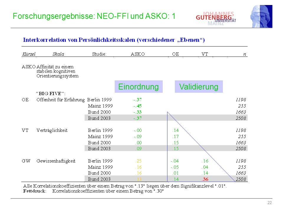 Forschungsergebnisse: NEO-FFI und ASKO: 1