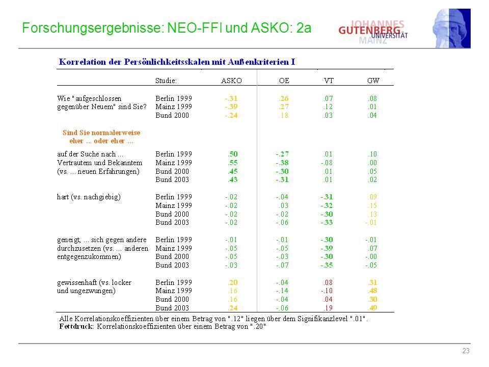 Forschungsergebnisse: NEO-FFI und ASKO: 2a
