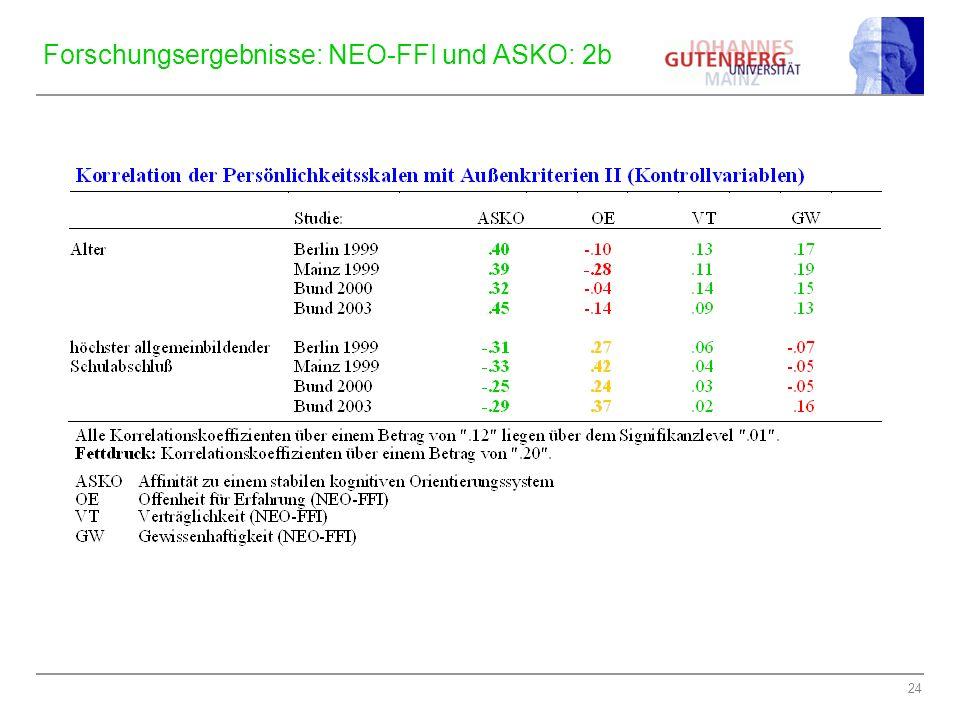 Forschungsergebnisse: NEO-FFI und ASKO: 2b