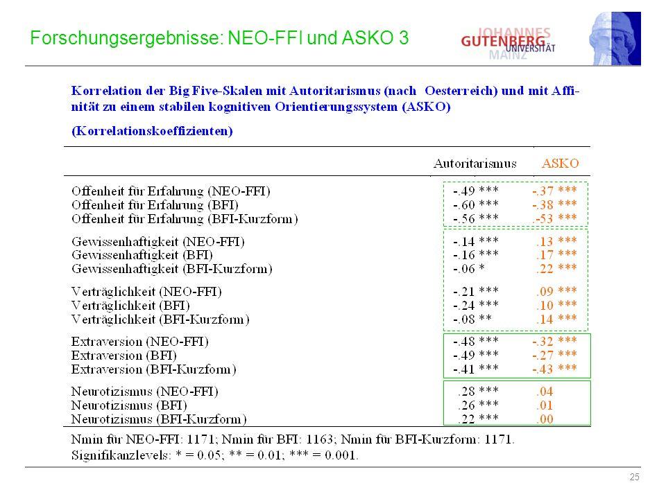 Forschungsergebnisse: NEO-FFI und ASKO 3