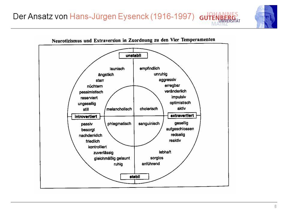 Der Ansatz von Hans-Jürgen Eysenck (1916-1997)