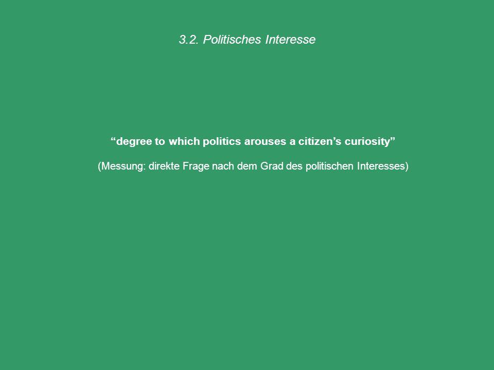 3.2. Politisches Interesse