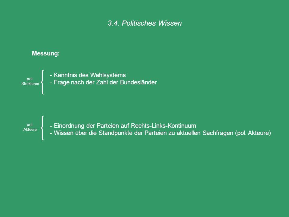 3.4. Politisches Wissen Messung: - Kenntnis des Wahlsystems