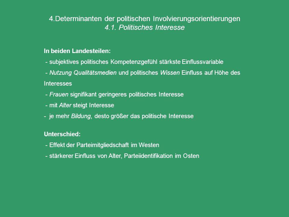 Titel des Referats 4.Determinanten der politischen Involvierungsorientierungen 4.1. Politisches Interesse.