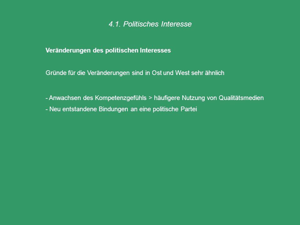 4.1. Politisches Interesse