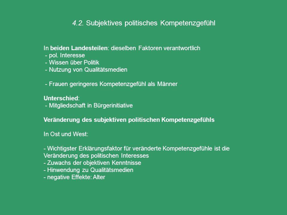4.2. Subjektives politisches Kompetenzgefühl