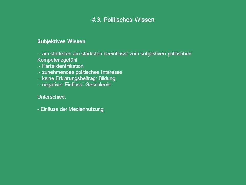 4.3. Politisches Wissen Subjektives Wissen