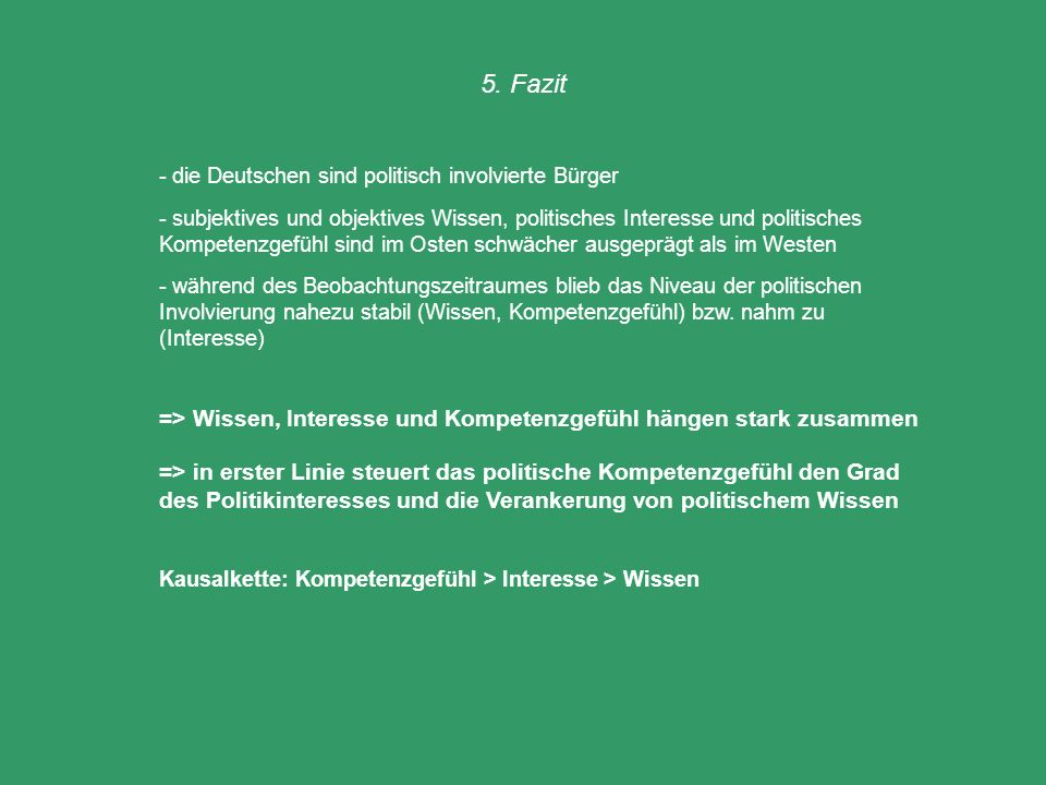 Titel des Referats 5. Fazit. - die Deutschen sind politisch involvierte Bürger.