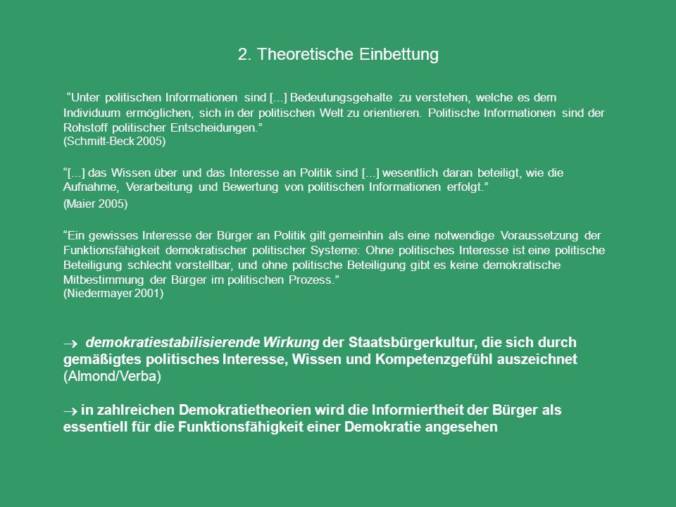2. Theoretische Einbettung