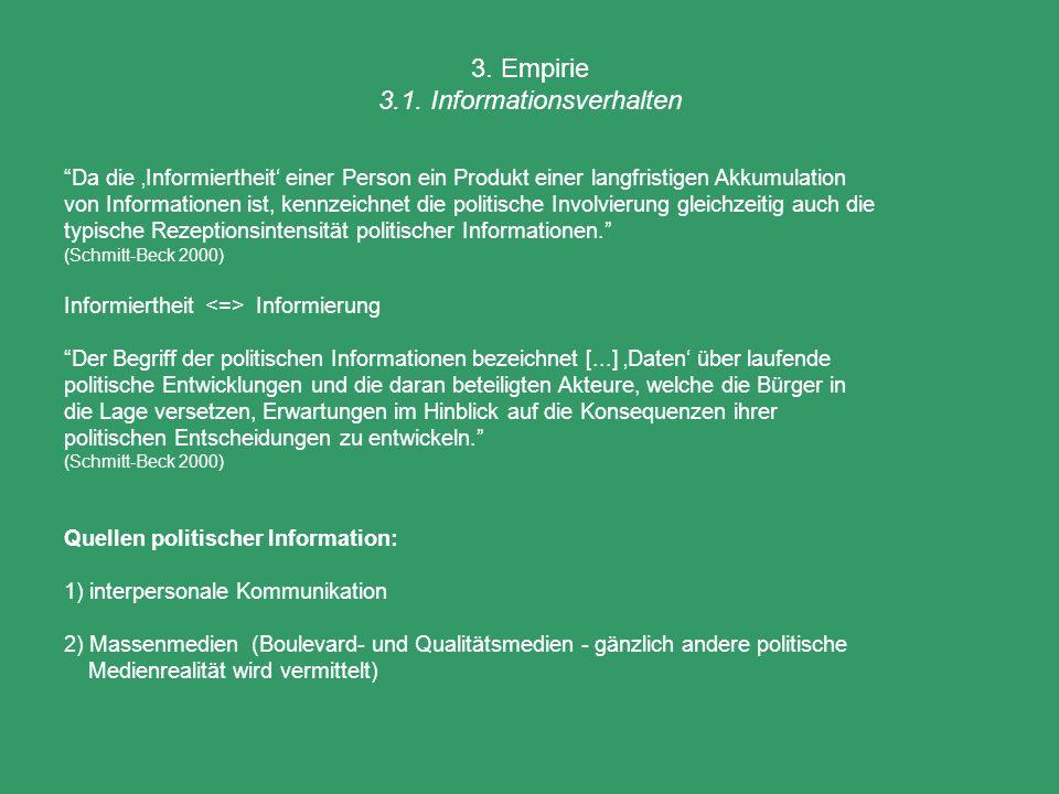 3. Empirie 3.1. Informationsverhalten