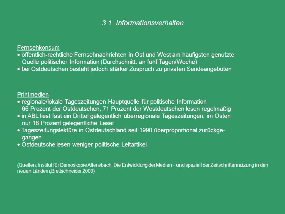 3.1. Informationsverhalten