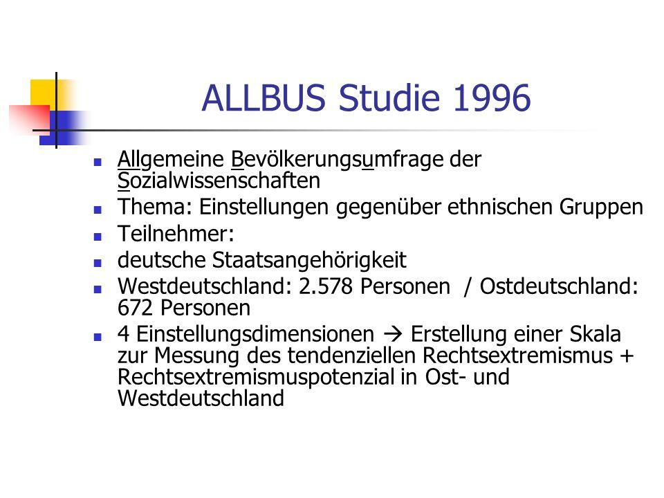 ALLBUS Studie 1996 Allgemeine Bevölkerungsumfrage der Sozialwissenschaften. Thema: Einstellungen gegenüber ethnischen Gruppen.
