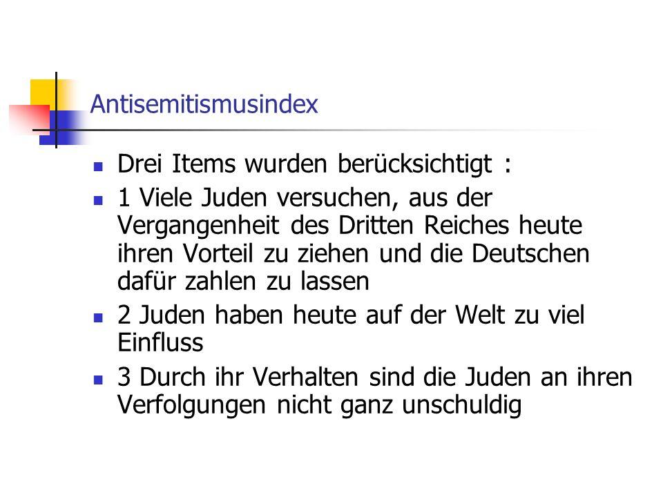 Antisemitismusindex Drei Items wurden berücksichtigt :