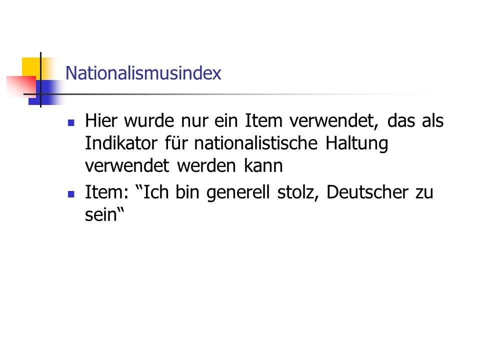 Nationalismusindex Hier wurde nur ein Item verwendet, das als Indikator für nationalistische Haltung verwendet werden kann.
