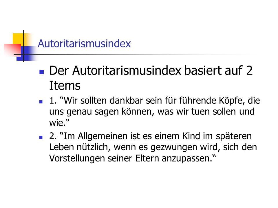 Der Autoritarismusindex basiert auf 2 Items