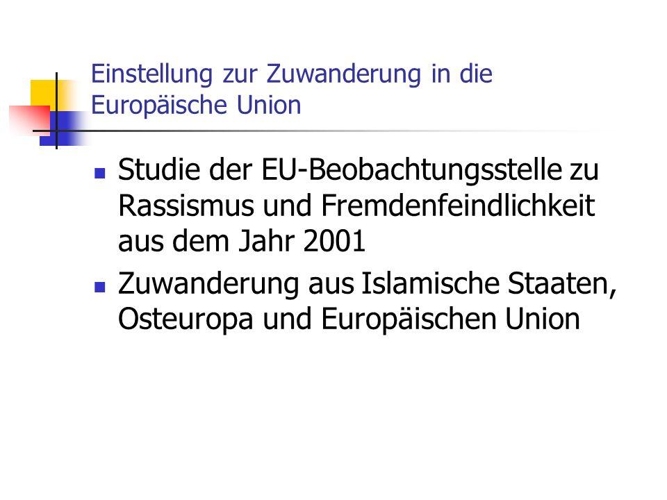 Einstellung zur Zuwanderung in die Europäische Union