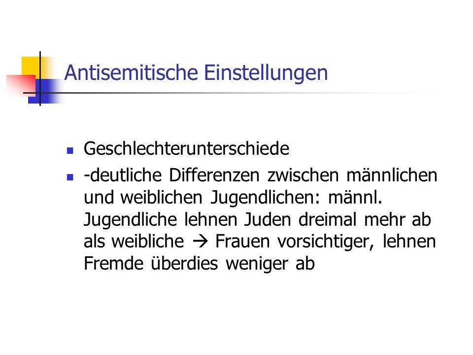 Antisemitische Einstellungen