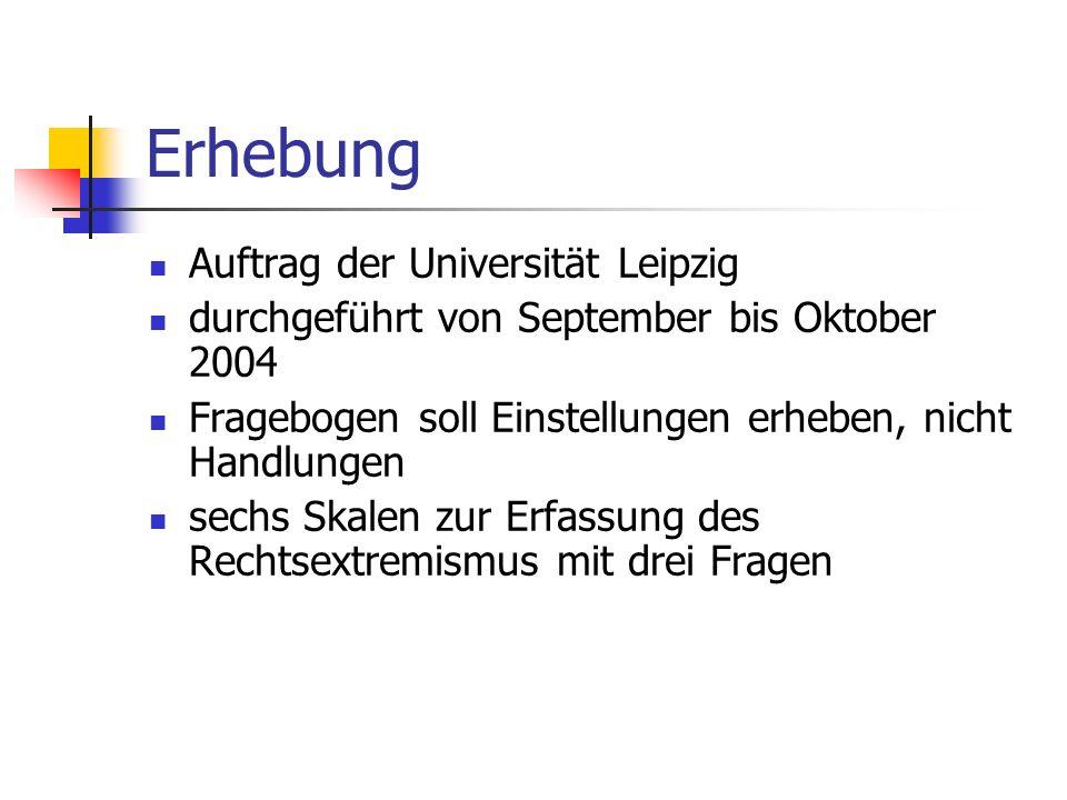 Erhebung Auftrag der Universität Leipzig