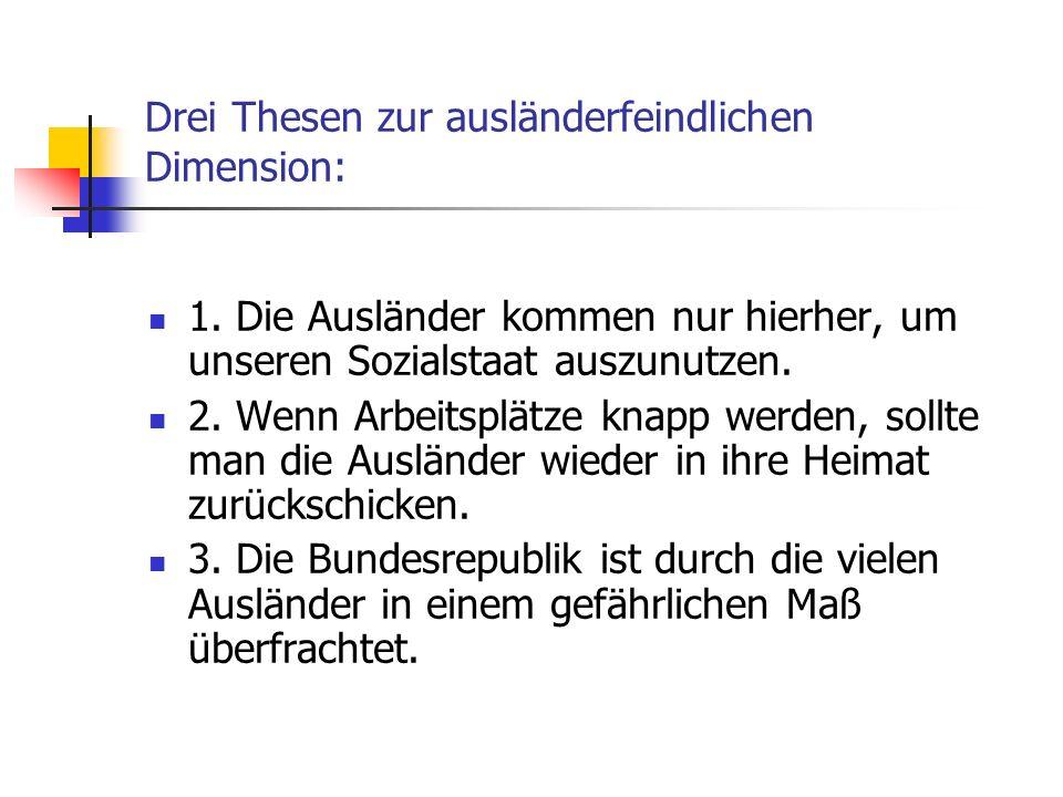 Drei Thesen zur ausländerfeindlichen Dimension: