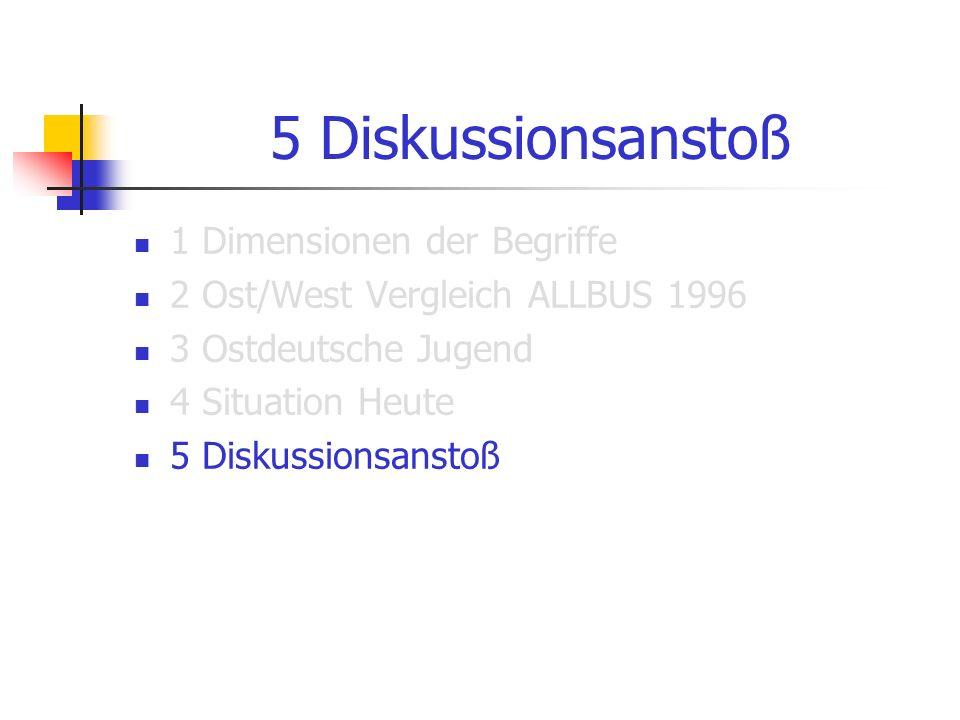 5 Diskussionsanstoß 1 Dimensionen der Begriffe