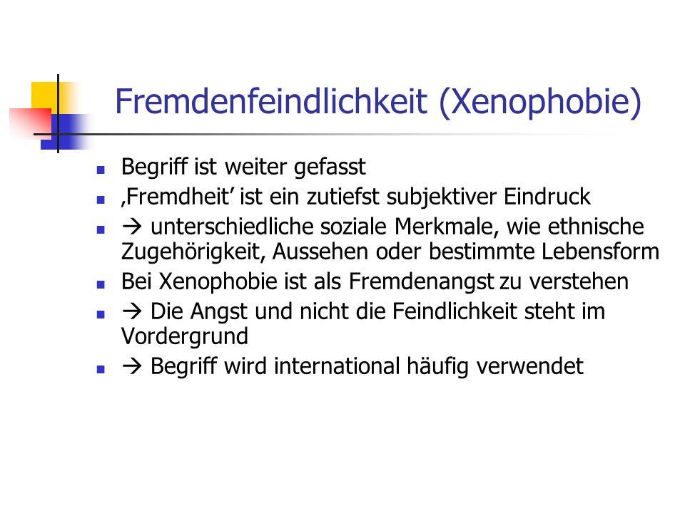 Fremdenfeindlichkeit (Xenophobie)
