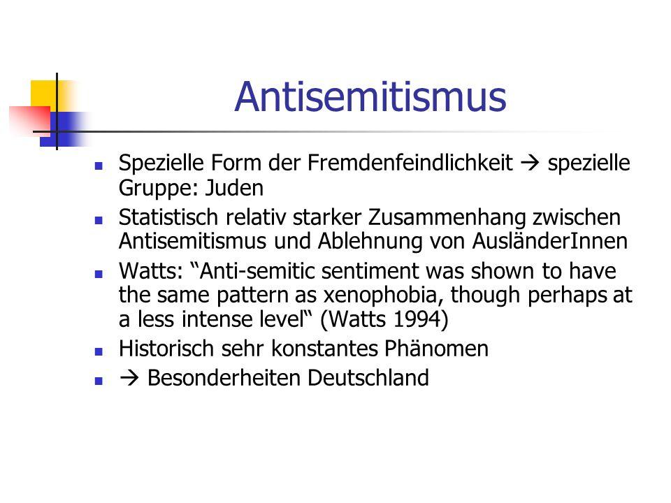 Antisemitismus Spezielle Form der Fremdenfeindlichkeit  spezielle Gruppe: Juden.