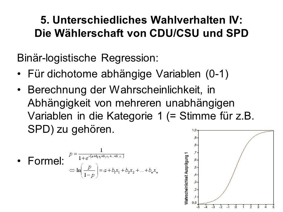 5. Unterschiedliches Wahlverhalten IV: Die Wählerschaft von CDU/CSU und SPD