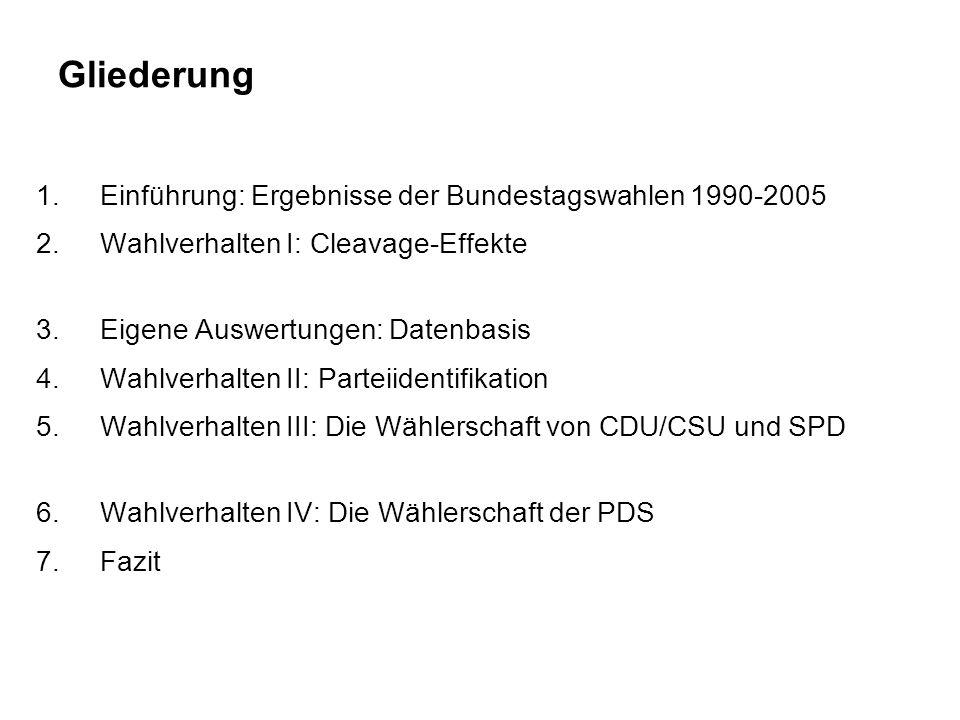 Gliederung Einführung: Ergebnisse der Bundestagswahlen 1990-2005