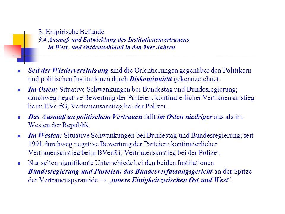 3. Empirische Befunde 3.4 Ausmaß und Entwicklung des Institutionenvertrauens in West- und Ostdeutschland in den 90er Jahren