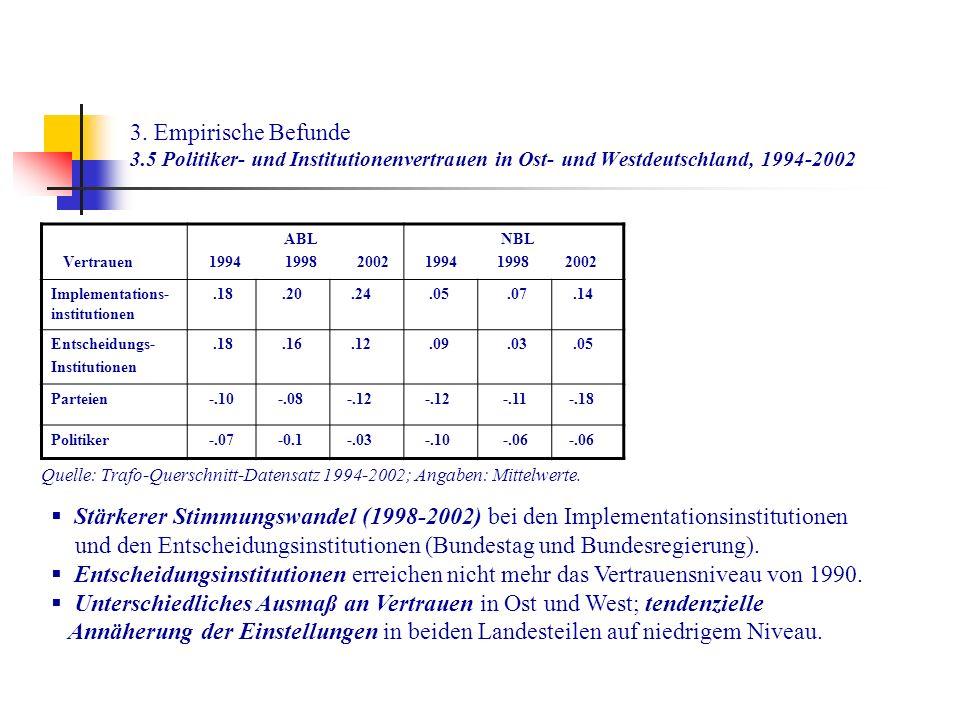 und den Entscheidungsinstitutionen (Bundestag und Bundesregierung).
