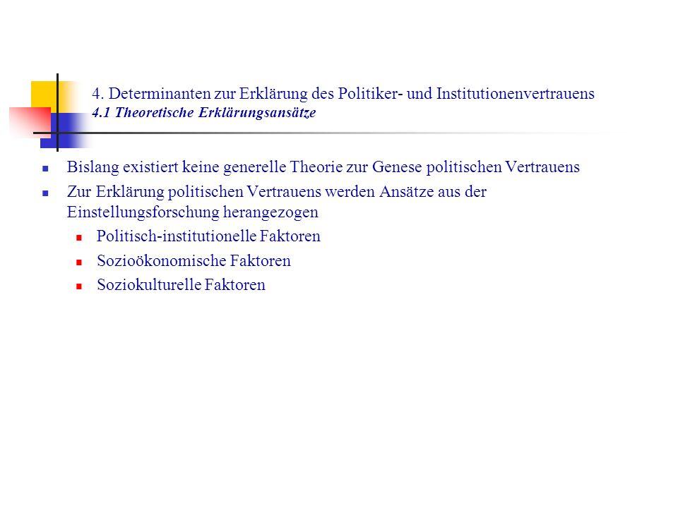 4. Determinanten zur Erklärung des Politiker- und Institutionenvertrauens 4.1 Theoretische Erklärungsansätze