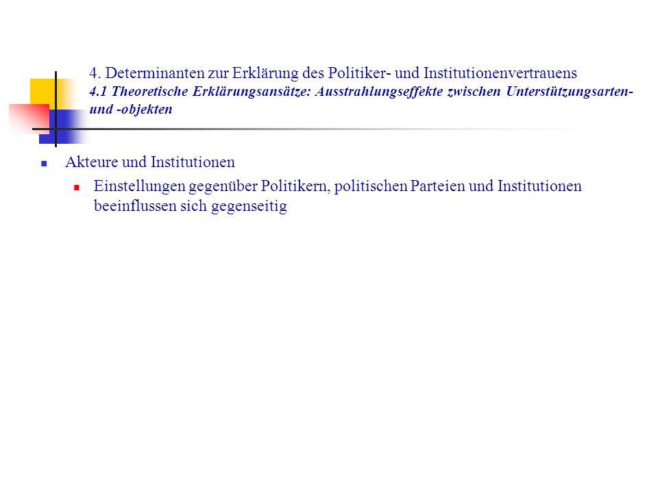 4. Determinanten zur Erklärung des Politiker- und Institutionenvertrauens 4.1 Theoretische Erklärungsansätze: Ausstrahlungseffekte zwischen Unterstützungsarten- und -objekten