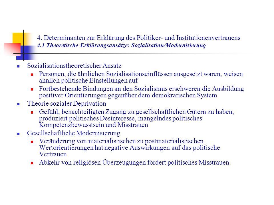 4. Determinanten zur Erklärung des Politiker- und Institutionenvertrauens 4.1 Theoretische Erklärungsansätze: Sozialisation/Modernisierung