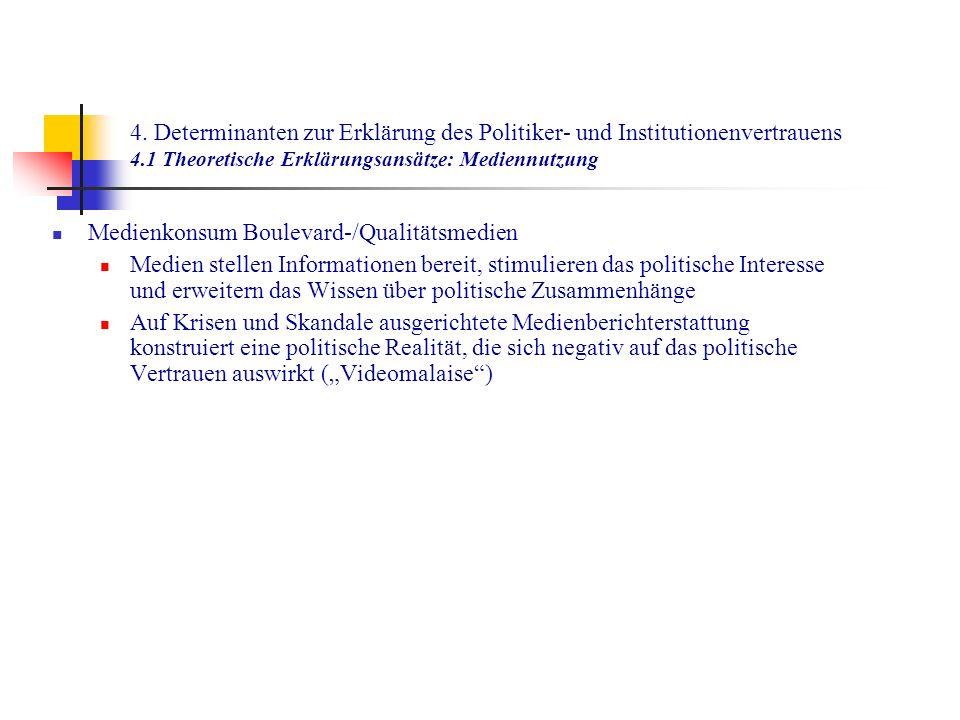 4. Determinanten zur Erklärung des Politiker- und Institutionenvertrauens 4.1 Theoretische Erklärungsansätze: Mediennutzung