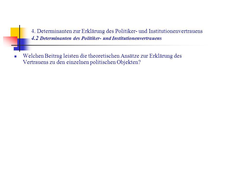 4. Determinanten zur Erklärung des Politiker- und Institutionenvertrauens 4.2 Determinanten des Politiker- und Institutionenvertrauens