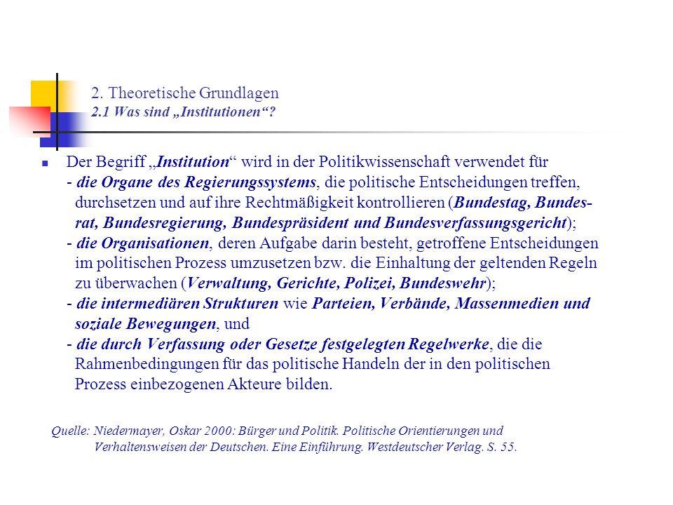 """2. Theoretische Grundlagen 2.1 Was sind """"Institutionen"""