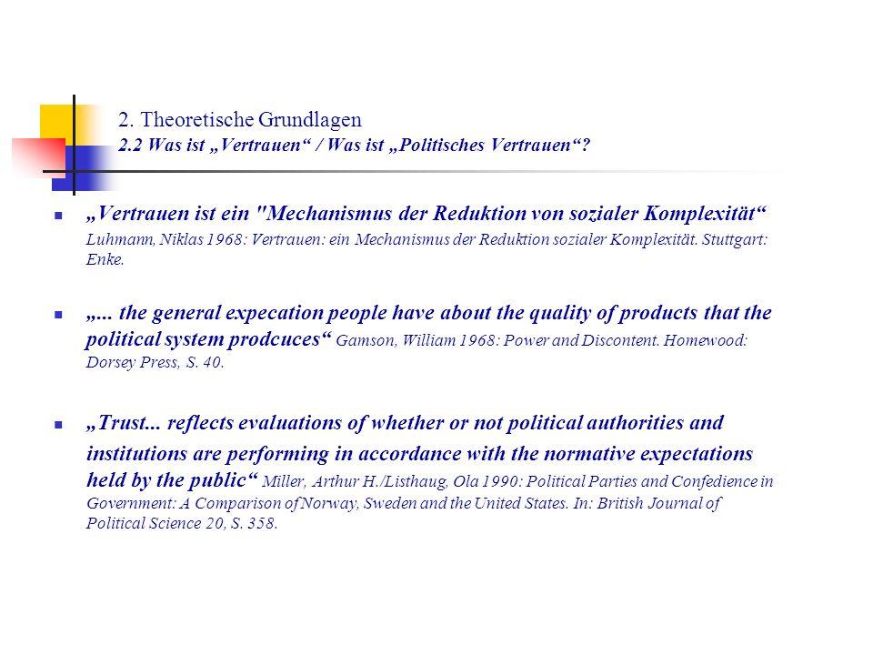 2. Theoretische Grundlagen 2
