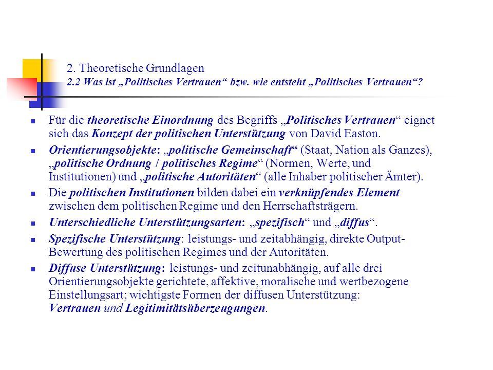 """2. Theoretische Grundlagen 2. 2 Was ist """"Politisches Vertrauen bzw"""
