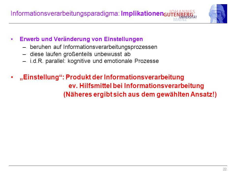 Informationsverarbeitungsparadigma: Implikationen
