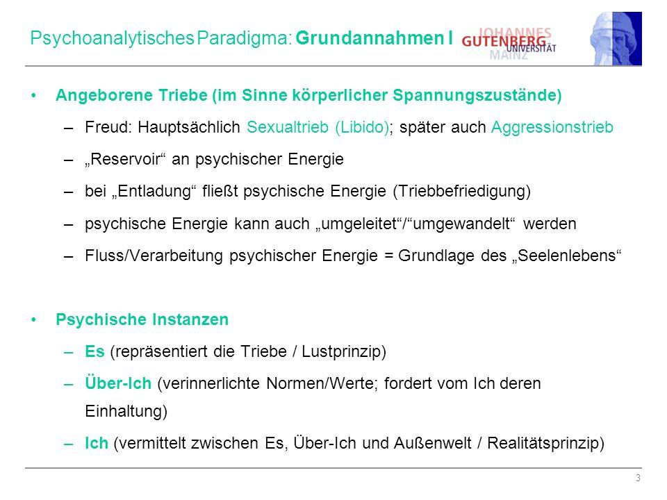 Psychoanalytisches Paradigma: Grundannahmen I