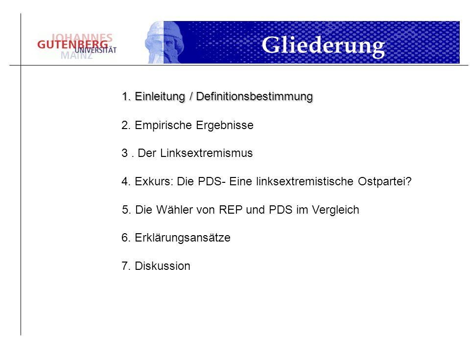 Gliederung 1. Einleitung / Definitionsbestimmung
