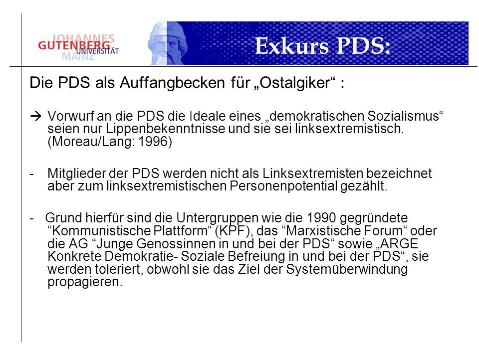 """Exkurs PDS: Die PDS als Auffangbecken für """"Ostalgiker :"""