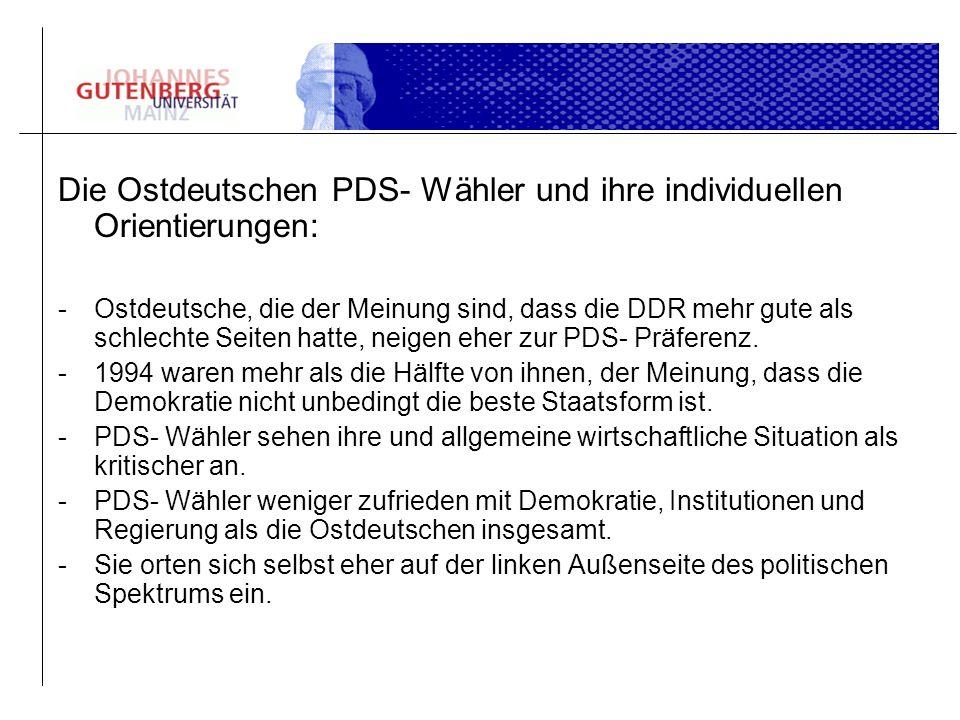 Die Ostdeutschen PDS- Wähler und ihre individuellen Orientierungen:
