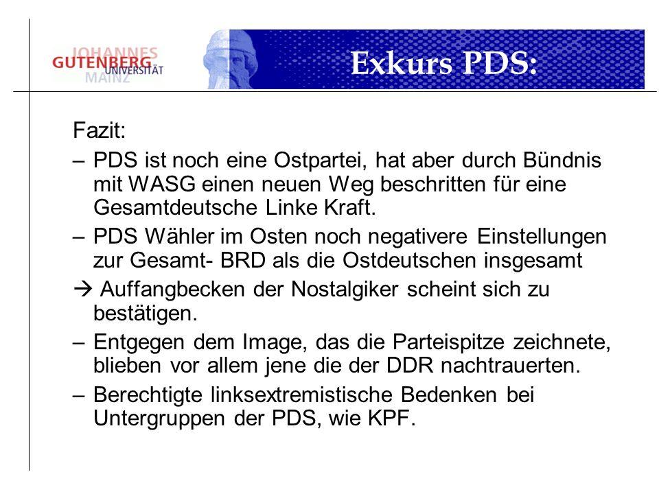 Exkurs PDS:Fazit: PDS ist noch eine Ostpartei, hat aber durch Bündnis mit WASG einen neuen Weg beschritten für eine Gesamtdeutsche Linke Kraft.