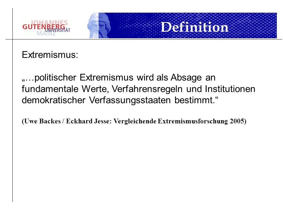 """Definition Extremismus: """"…politischer Extremismus wird als Absage an"""