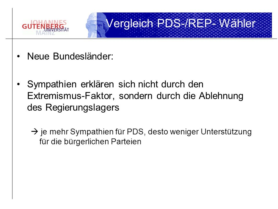Vergleich PDS-/REP- Wähler