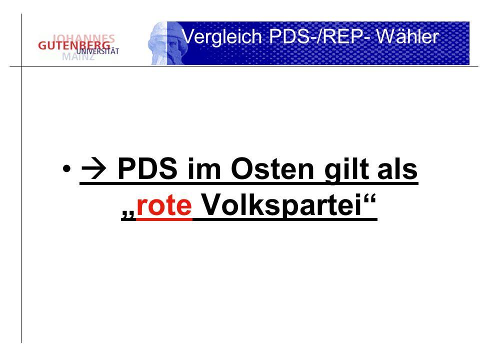 """ PDS im Osten gilt als """"rote Volkspartei"""