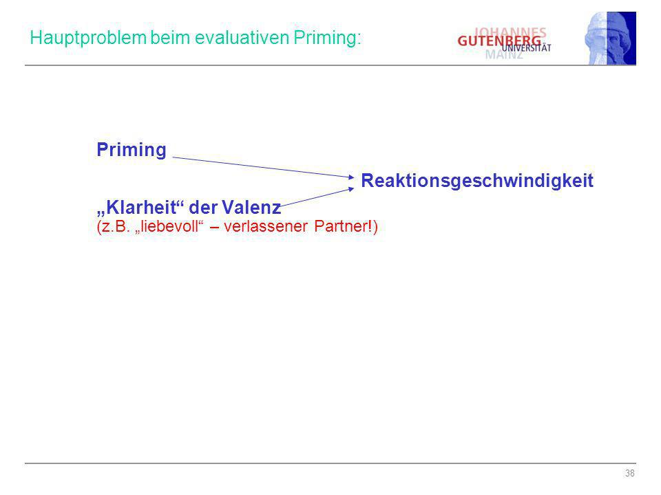 Hauptproblem beim evaluativen Priming: