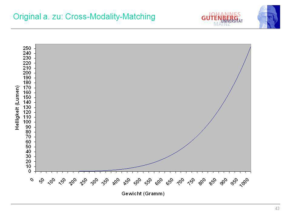 Original a. zu: Cross-Modality-Matching
